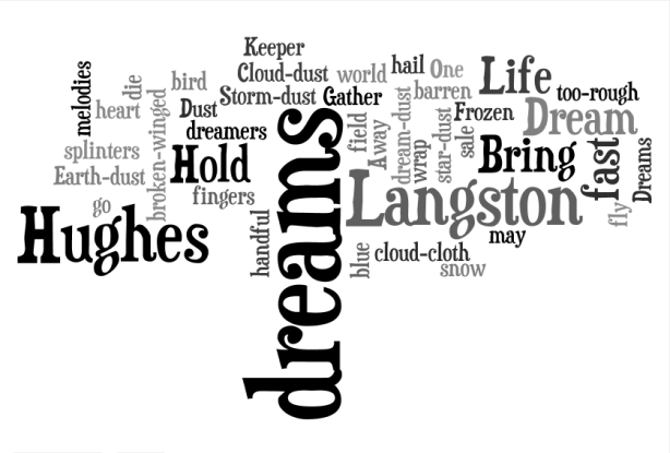 The Dream Keeper Wordle
